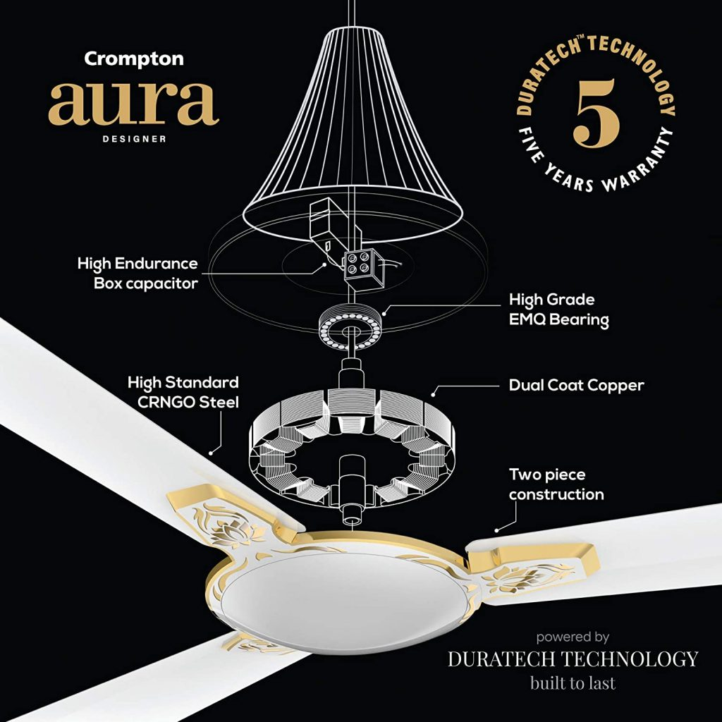 9 Best Ceiling Fans In India 2020.Top Nine Ceiling Fans In India With Price.